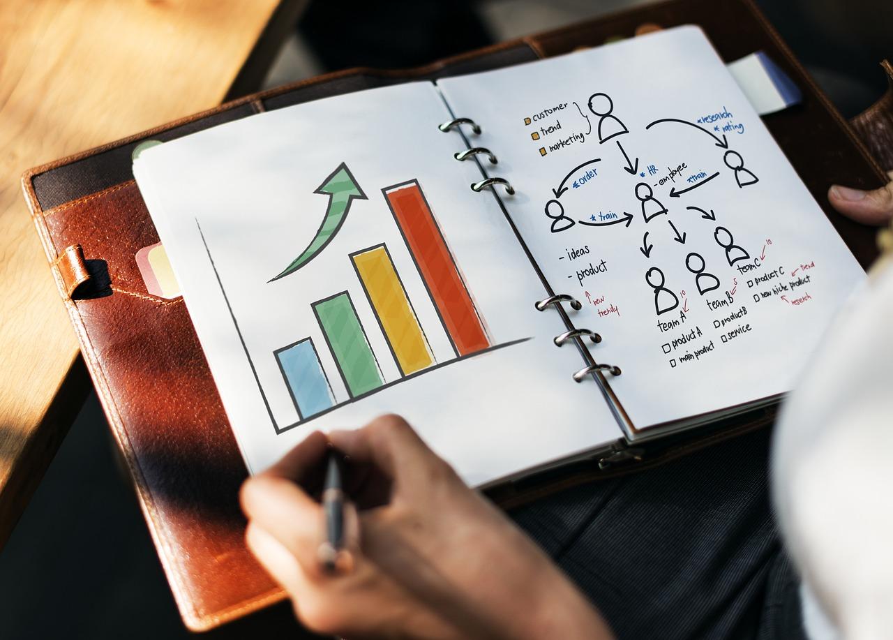 jakou roli hraje marketing ve startupu