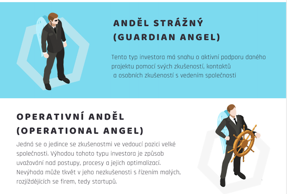 angel-investor-busyman